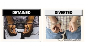 Criminal Lawyer Miami - Racial Bias in Law Enforcement - What It Means for You