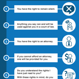 Image for Miranda Rights: Criminal Lawyer in Miami Explains What TV Doesn't Tell You post